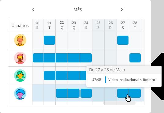 Pauta Timeline Operand